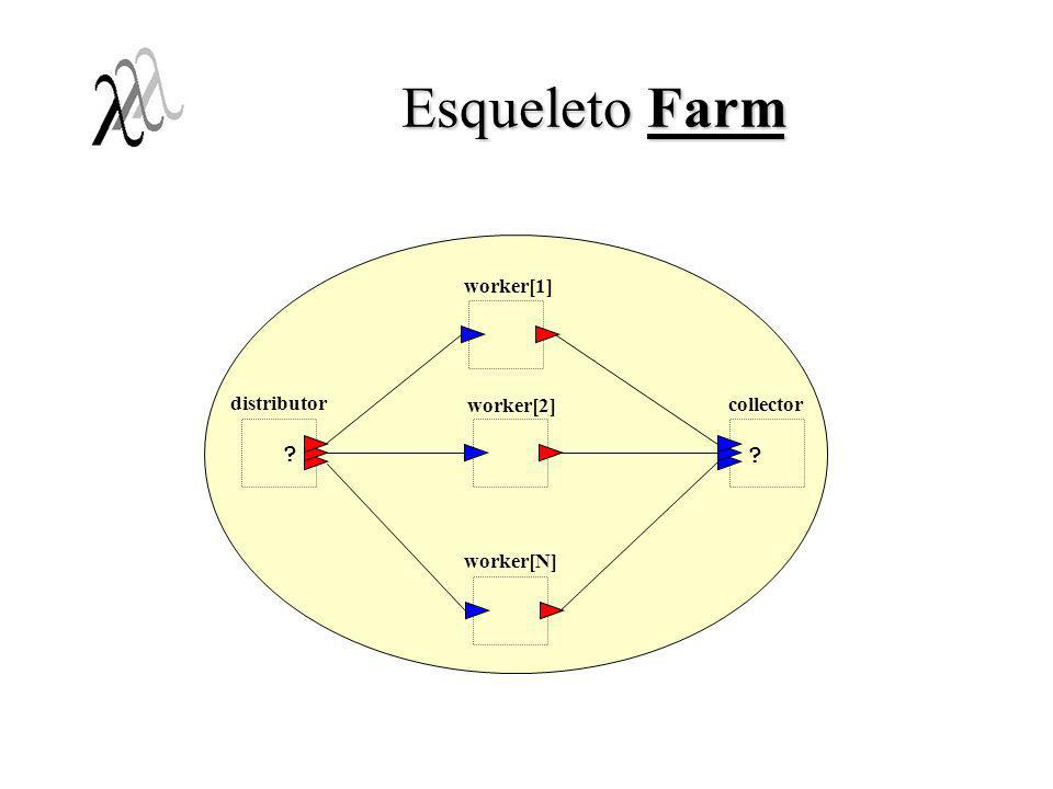 Esqueleto Farm distributor collector worker[1] worker[2] worker[N]